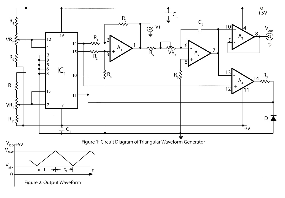 circuit diagram triangular waveform generator output wow data line 22 deep  space communication signal lasers frequency
