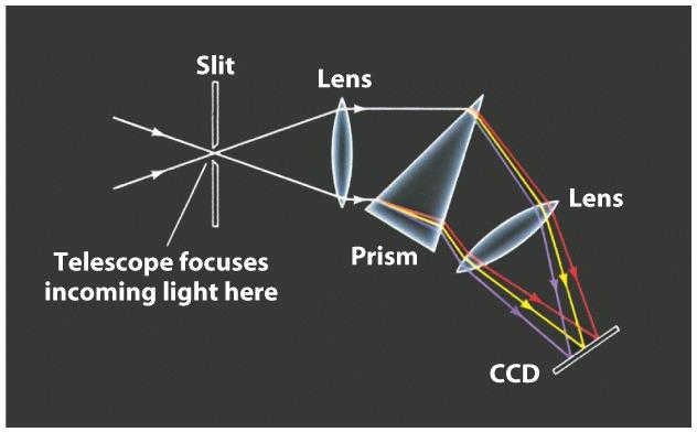 line 22f1fa19c3m1b7c8e3c visible light spectra pulse lasers formula ufo 5g wow seti  u2013 alien deep