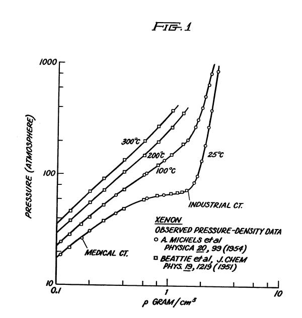Line 22f1fa19c3m1b7c2 Xenon X-Ray Detector Higgs Signal