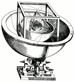 Kepler's Platonic solid model of the solar system from Mysterium Cosmographicum (1596) ufo core wow data line 22 engineering blue print