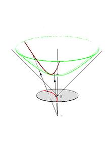 Line 22f1fa19c3m1b7c8e12c13 Poincare Air Lift Hyperbolic