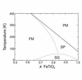 Line 22f1fa19c3m1b7c8e13c9c2 Hematite Crystal ILMENITE