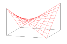 The hyperbolic paraboloid is adoubly ruled surface saddle roof straight beams line 22 wow data lasers crystals diffraction ufo