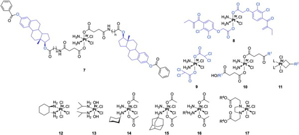 fig-c2a02-c2a0ptiv-compounds-with-bioactive-ligands-line-22-wow-data-bendable-metals-formula-ufo-space-ship.