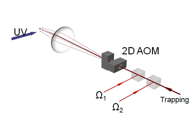 line 22 7b119 higgs c60 lasers analcime photons raman