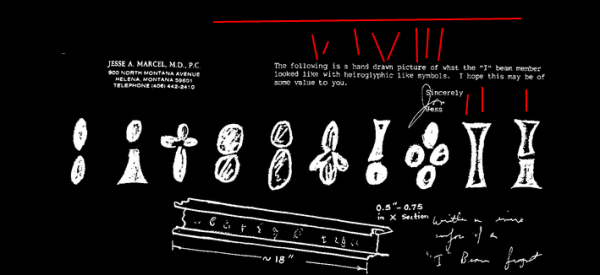 Looking at the UFO 1947 Roswell Mexico hieroglyphs diagram above and comparing it with pi orbitals.