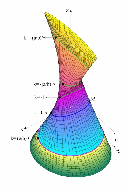 thomas young diffraction algorithms euclid elements archimedes conics wow! signal data formulas line 22 linda randall