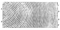 Thomas Young's sketch of two-slit diffraction of waves, 1803 line 22 7b193 WOW SETI