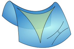 A triangle immersed in a saddle-shape plane (a hyperbolic paraboloid), as well as two diverging ultraparallel lines. 22 7b254