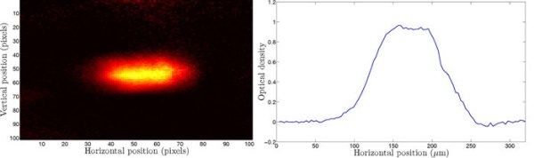 research_BEClines using REd detuned dipole Beam RF shift acousto optical modulator AOM Trapped Atoms adds critical velocity long distance communication signals