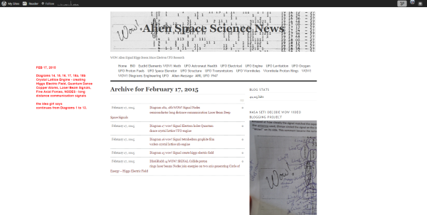 17 February 2015 Alien Space Science News Diagrams 14,15, 16, 17, 18a,18b WOW! Signal SETI copper atoms lasers proton rings lattice UFO engine