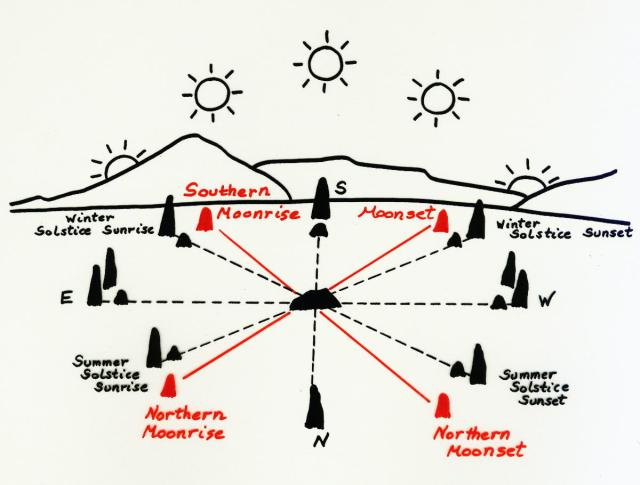 fullcirclemoonston diagram 5 near linear equilibrium atmosphere ufo wow! seti space