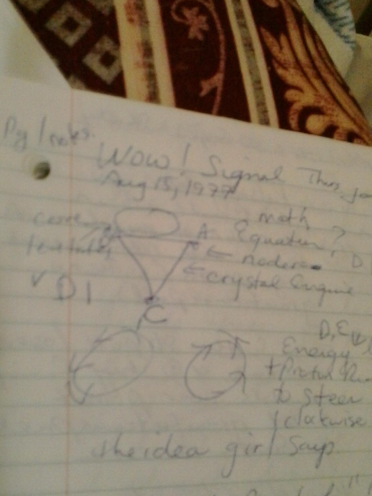 Wow  Diagrams Engineering Ufo