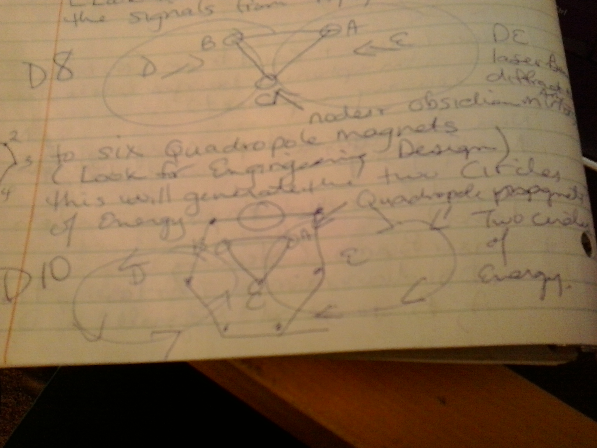 Diagram 10 Wow Signal Higgs Electric Field Created By Six Ufo Engine Quadrupole Magnets Laser Beam Diffraction