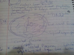 Diagram 8 HEF higgs electric field cooled plasma five axial forces liquid argon gas WOW! Signal UFO engine