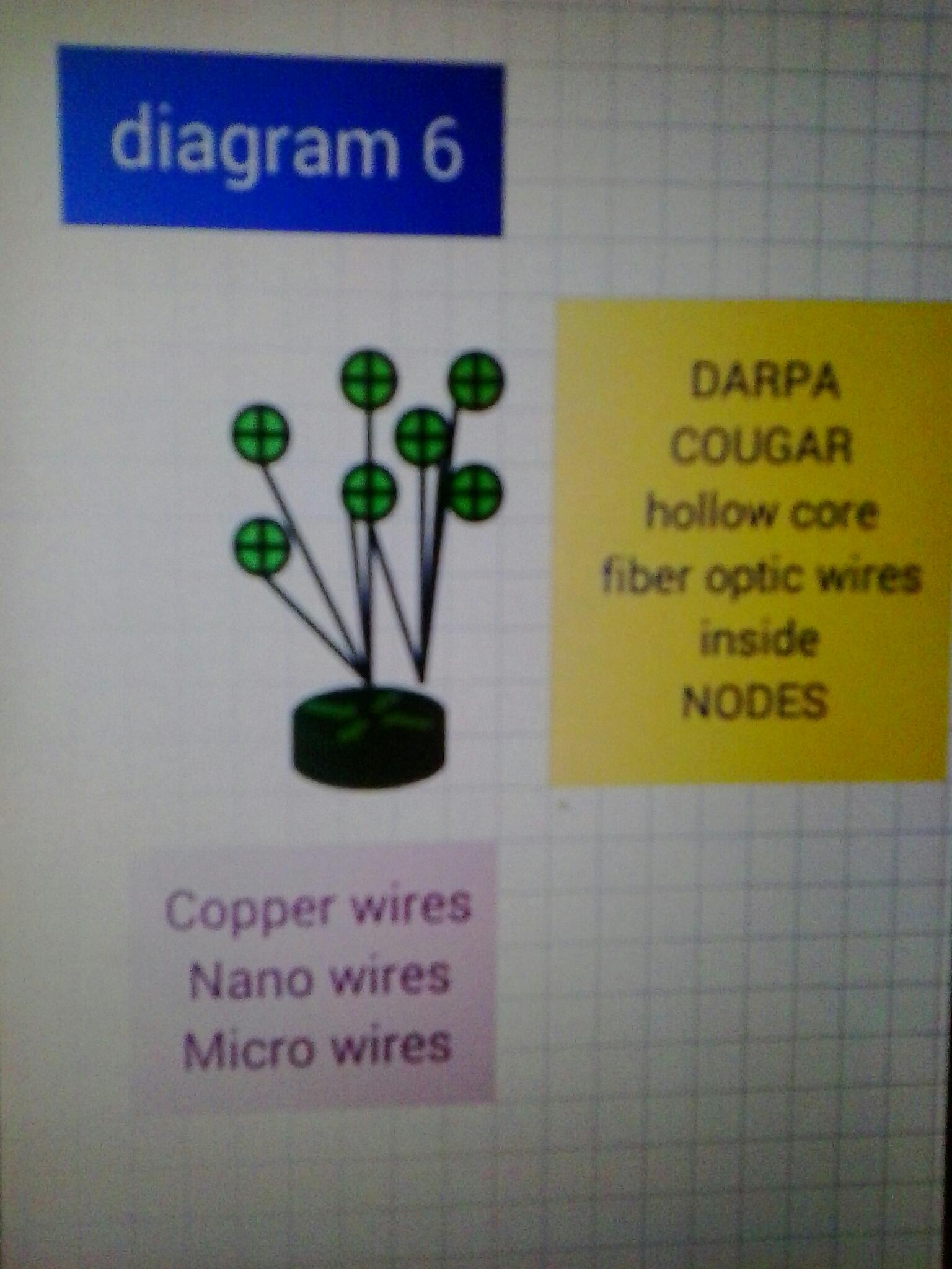 Alien Space Science News Wow Signal Higgs Boson Mu2e Fiber Optic Wiring Diagram 6 Nodes Wires Darpa Cougar Hollow Core Optics Micro Nanowires