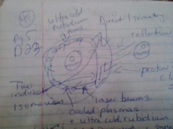 Diagram 23 WOW! Signal proton energy plasma ring spins clockwise = Tevatron Power