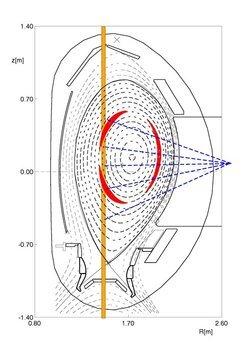 john dawnson award 2014 neoclassical tearing modes stabilized by radiating microwaves in plasma UFO engine designs in WOW! SETI Signal data.