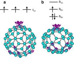 molecular orbitals metals copper atoms C 3 - 60 ionsT1u 4 vibrations symmetry unsplit Jahn- Teller inverted hunds rule couple low  spin states quantum