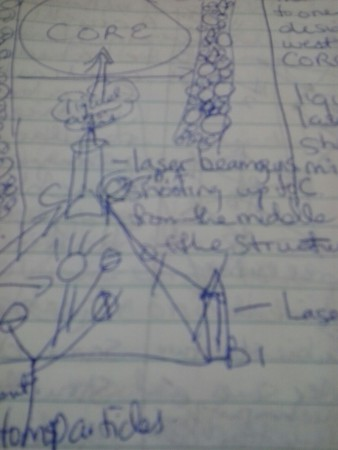 Diagram 72 WOW! SETI laser beams BA, B1 B2 laser guns on NODES Signals sketch UFO engine powering up